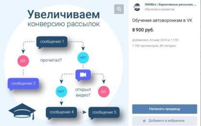 Вариативные рассылки, автоворонки в VK скачать-Скачать за 200
