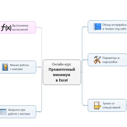 Николай Павлов — Прожиточный минимум в Microsoft Excel -Скачать за 200
