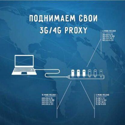 Поднимаем свои 3G/4G proxy за копейки-Скачать за 200